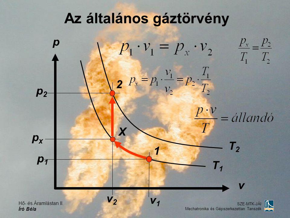 Az általános gáztörvény