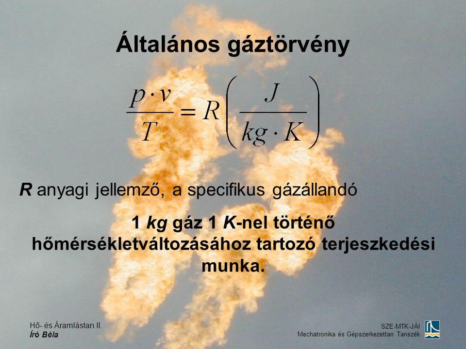 Általános gáztörvény R anyagi jellemző, a specifikus gázállandó