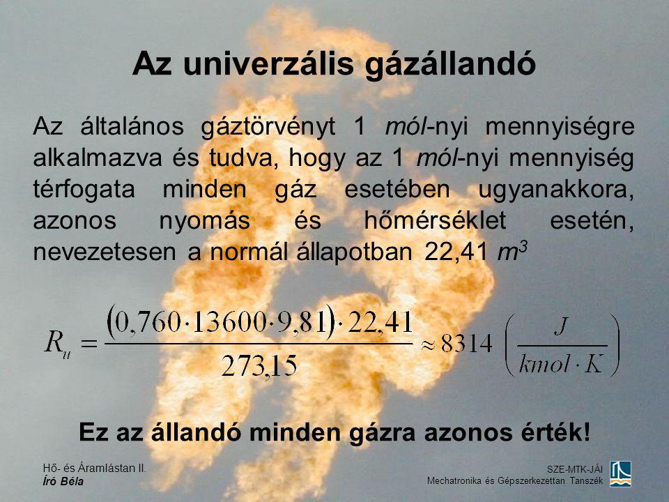 Az univerzális gázállandó