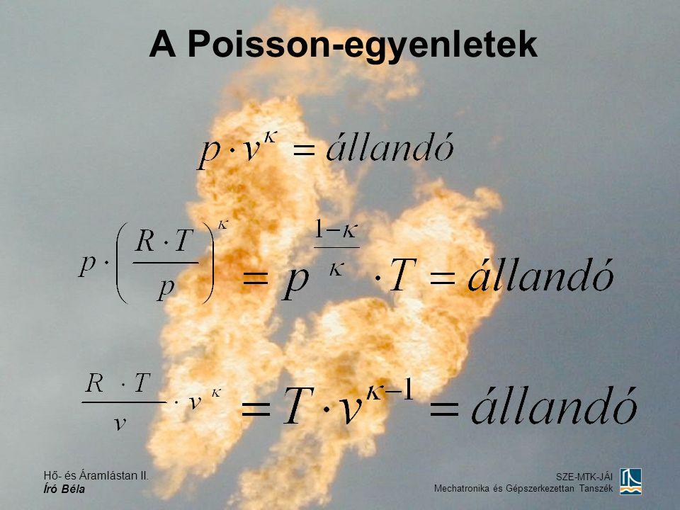 A Poisson-egyenletek