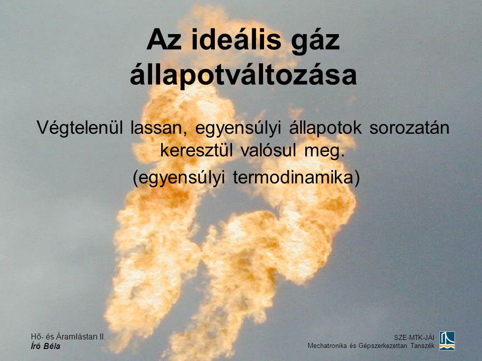 Az ideális gáz állapotváltozása