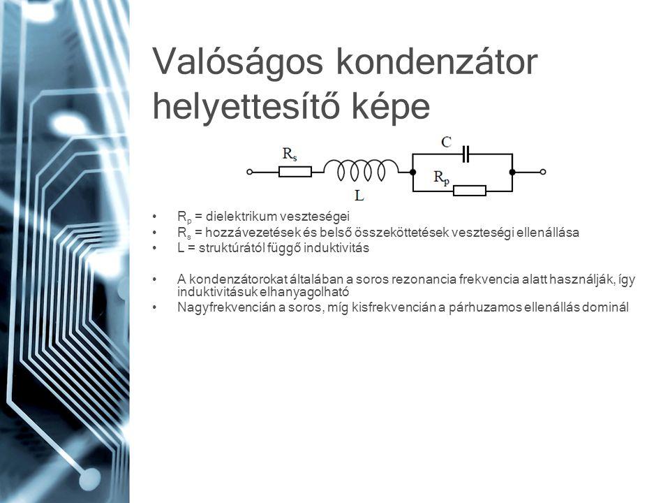 Valóságos kondenzátor helyettesítő képe