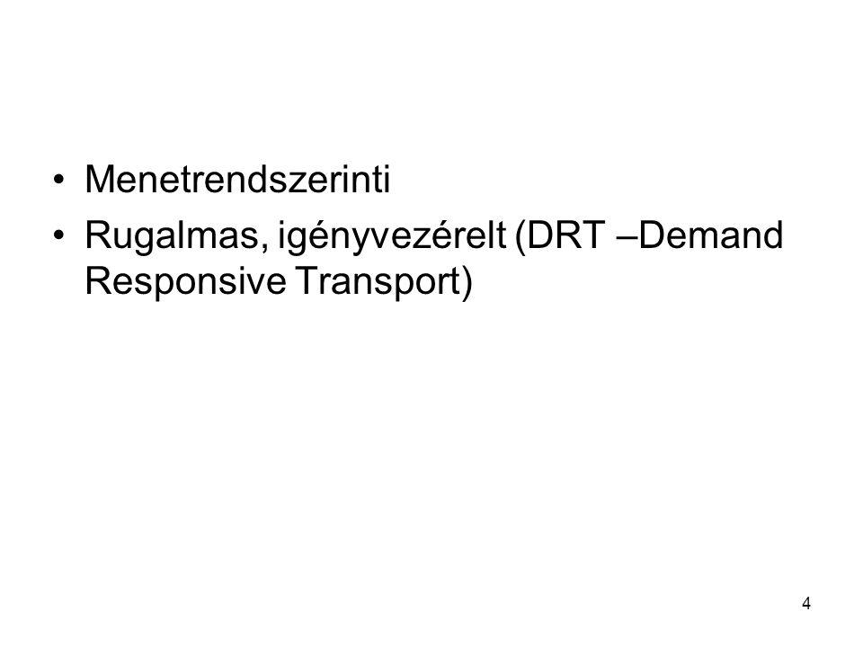 Menetrendszerinti Rugalmas, igényvezérelt (DRT –Demand Responsive Transport)
