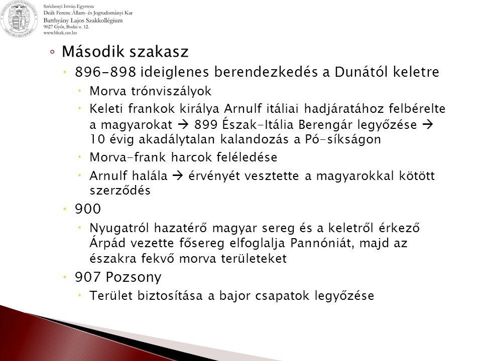 Második szakasz 896-898 ideiglenes berendezkedés a Dunától keletre 900