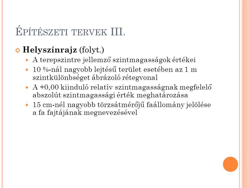 Építészeti tervek III. Helyszínrajz (folyt.)