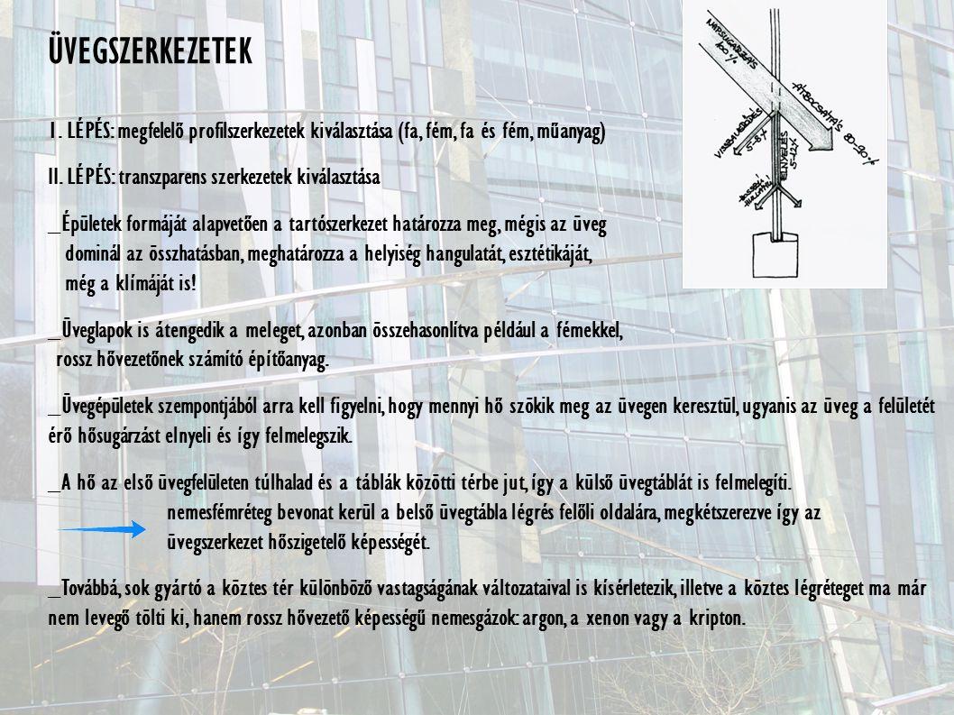 ÜVEGSZERKEZETEK 1. LÉPÉS: megfelelő profilszerkezetek kiválasztása (fa, fém, fa és fém, műanyag) II. LÉPÉS: transzparens szerkezetek kiválasztása.