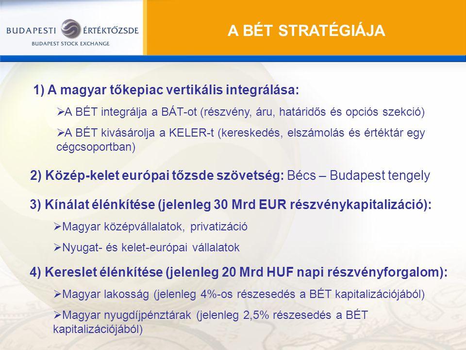 A BÉT STRATÉGIÁJA 1) A magyar tőkepiac vertikális integrálása: