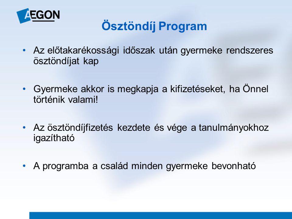 Ösztöndíj Program Az előtakarékossági időszak után gyermeke rendszeres ösztöndíjat kap.