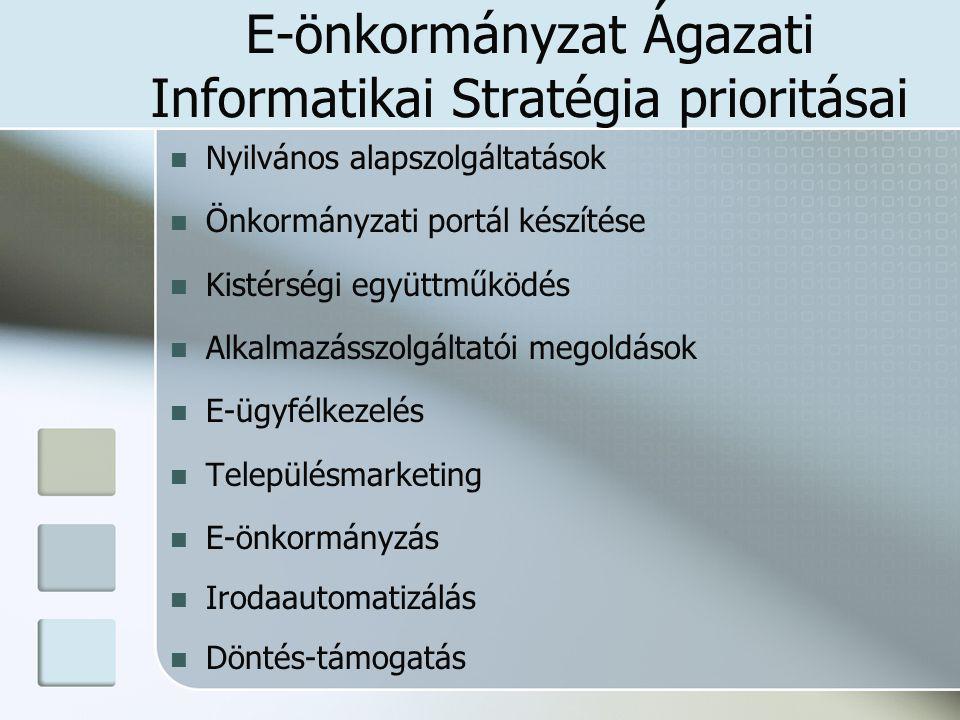 E-önkormányzat Ágazati Informatikai Stratégia prioritásai