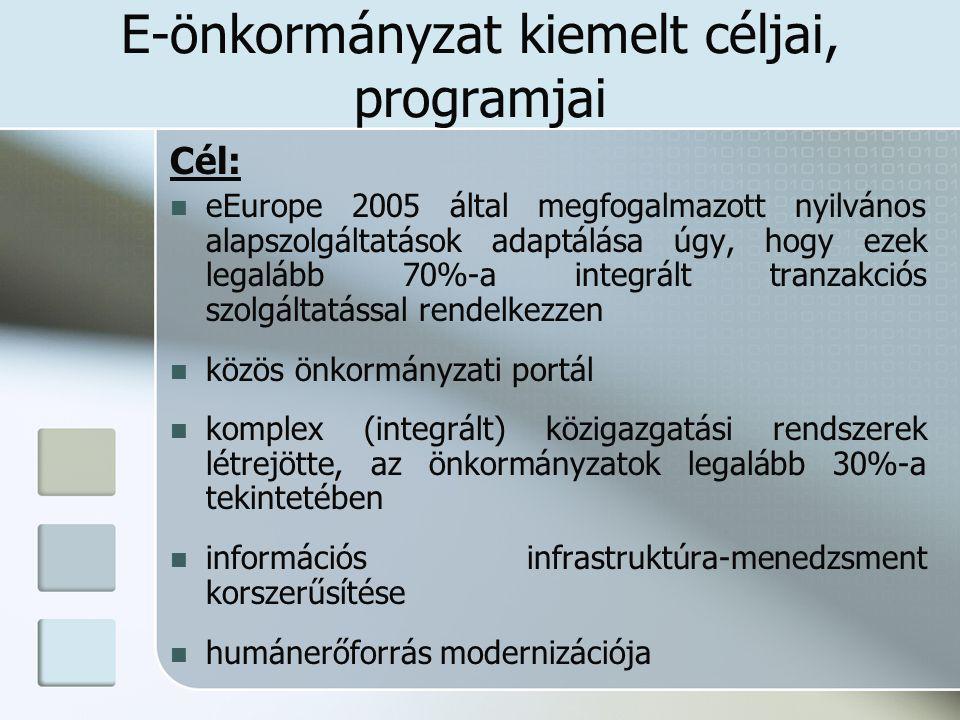 E-önkormányzat kiemelt céljai, programjai