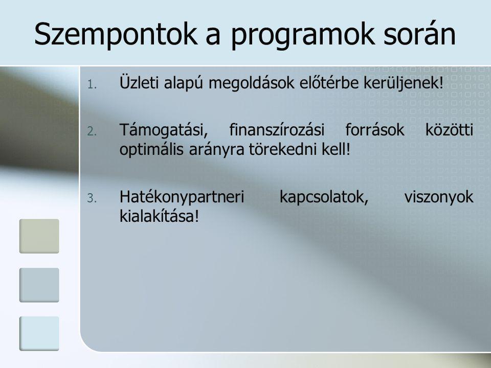 Szempontok a programok során