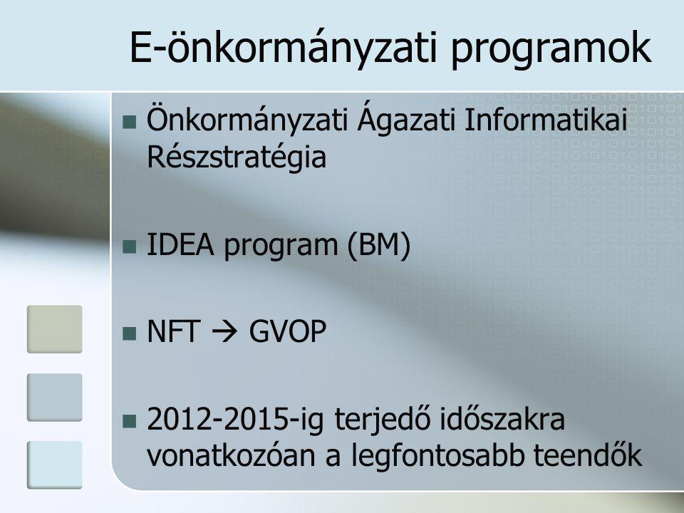 E-önkormányzati programok