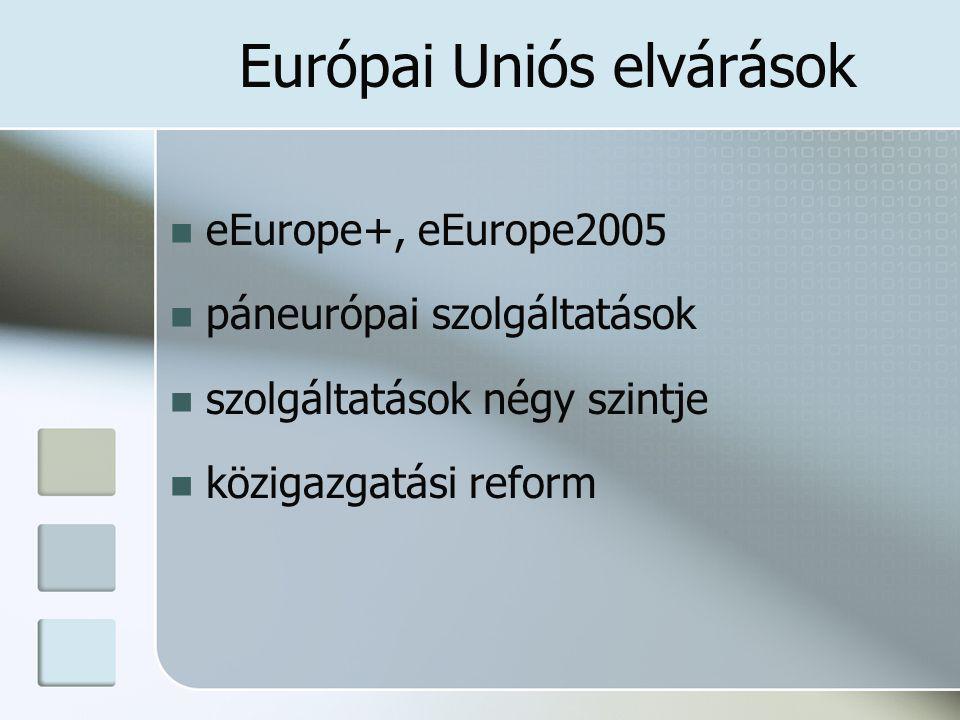 Európai Uniós elvárások