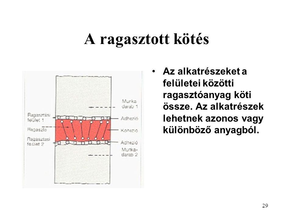A ragasztott kötés Az alkatrészeket a felületei közötti ragasztóanyag köti össze.