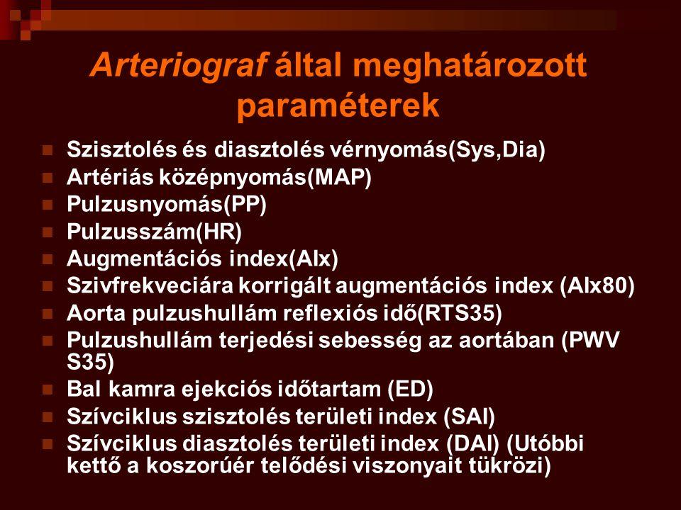 Arteriograf által meghatározott paraméterek