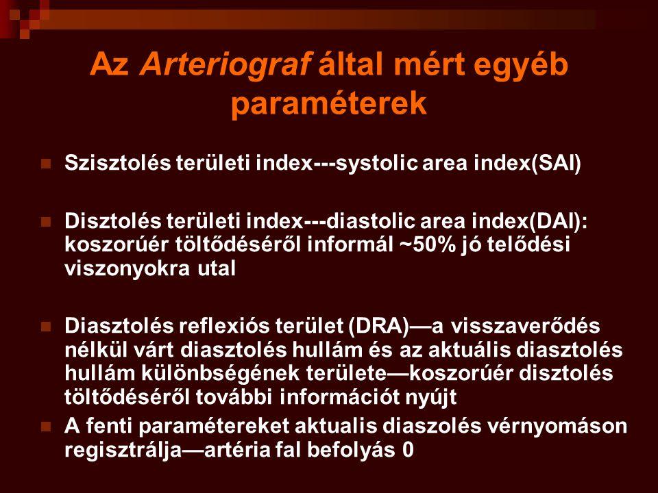Az Arteriograf által mért egyéb paraméterek