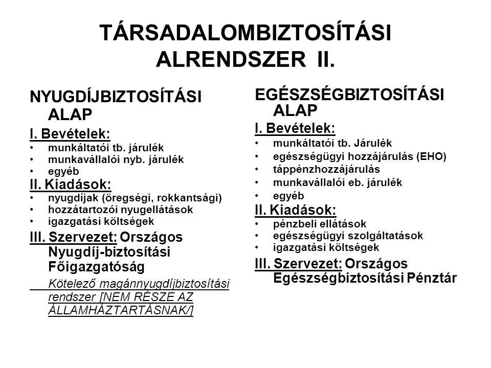 TÁRSADALOMBIZTOSÍTÁSI ALRENDSZER II.