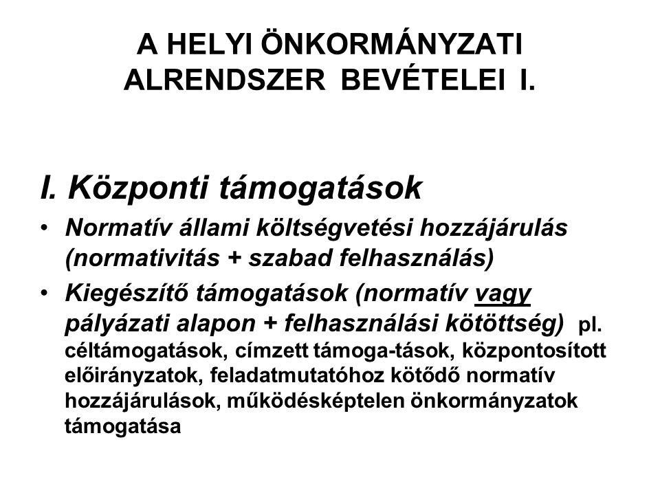 A HELYI ÖNKORMÁNYZATI ALRENDSZER BEVÉTELEI I.