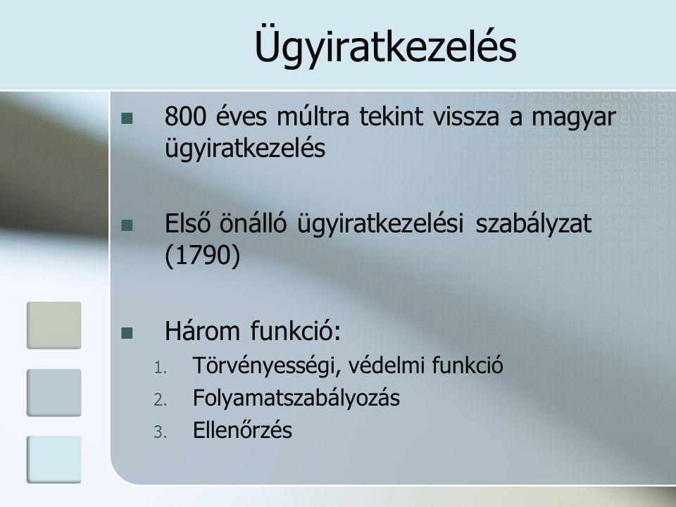 Ügyiratkezelés 800 éves múltra tekint vissza a magyar ügyiratkezelés