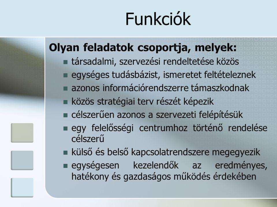 Funkciók Olyan feladatok csoportja, melyek: