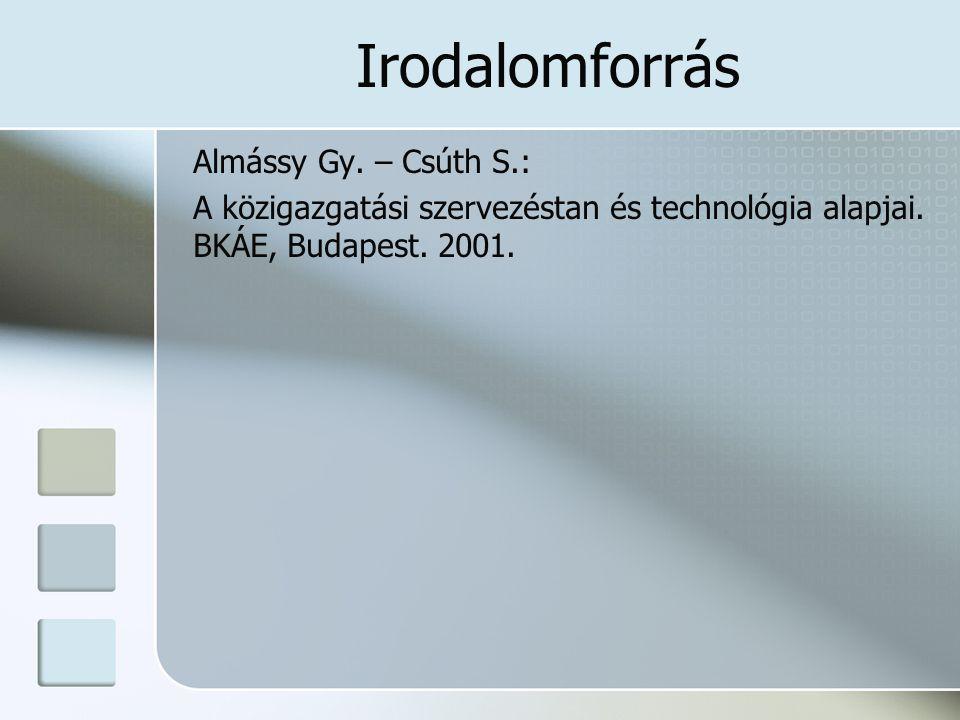 Irodalomforrás Almássy Gy. – Csúth S.: