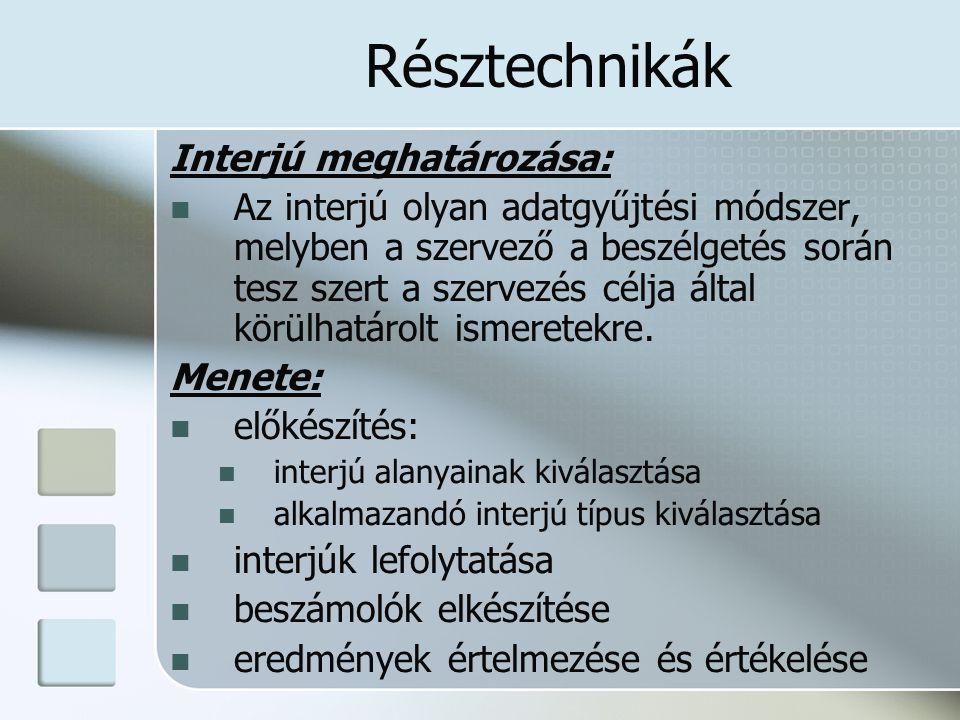 Résztechnikák Interjú meghatározása: