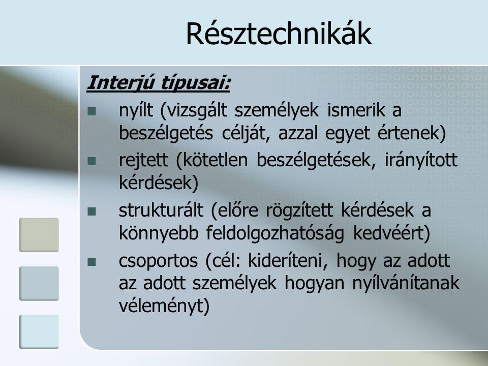 Résztechnikák Interjú típusai: