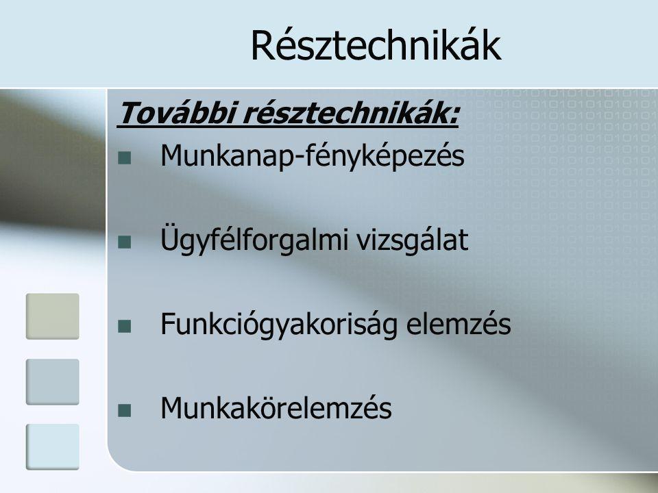 Résztechnikák További résztechnikák: Munkanap-fényképezés