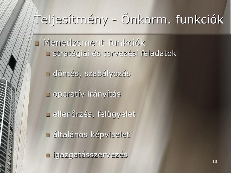 Teljesítmény - Önkorm. funkciók