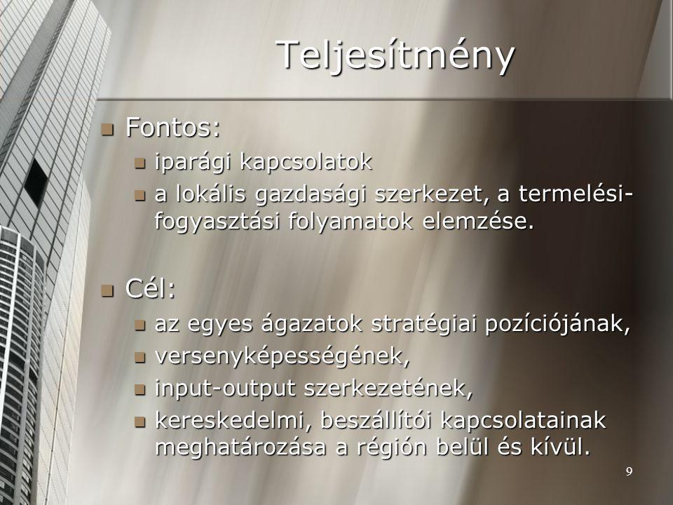Teljesítmény Fontos: Cél: iparági kapcsolatok