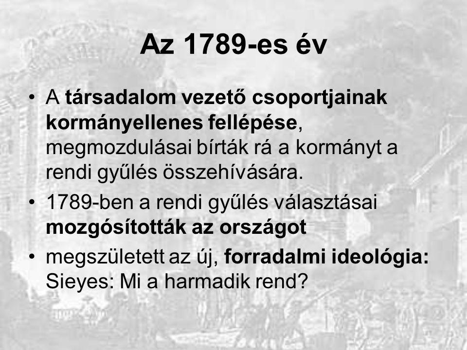 Az 1789-es év A társadalom vezető csoportjainak kormányellenes fellépése, megmozdulásai bírták rá a kormányt a rendi gyűlés összehívására.