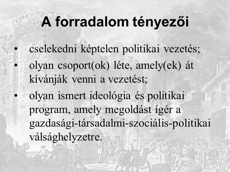 A forradalom tényezői cselekedni képtelen politikai vezetés;