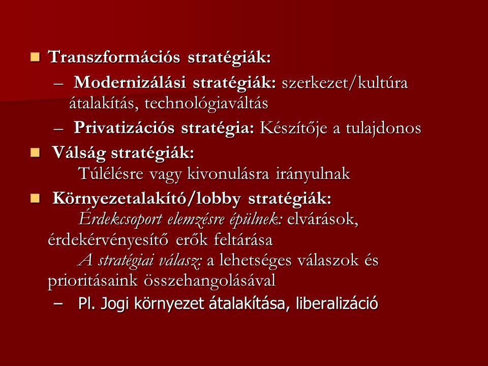 Transzformációs stratégiák: