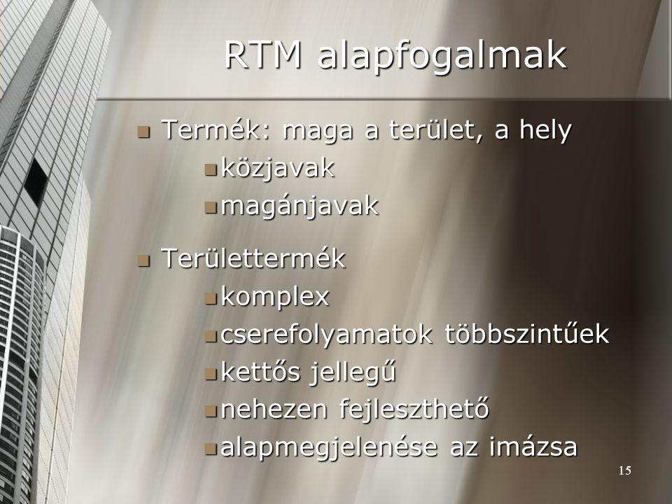 RTM alapfogalmak Termék: maga a terület, a hely közjavak magánjavak