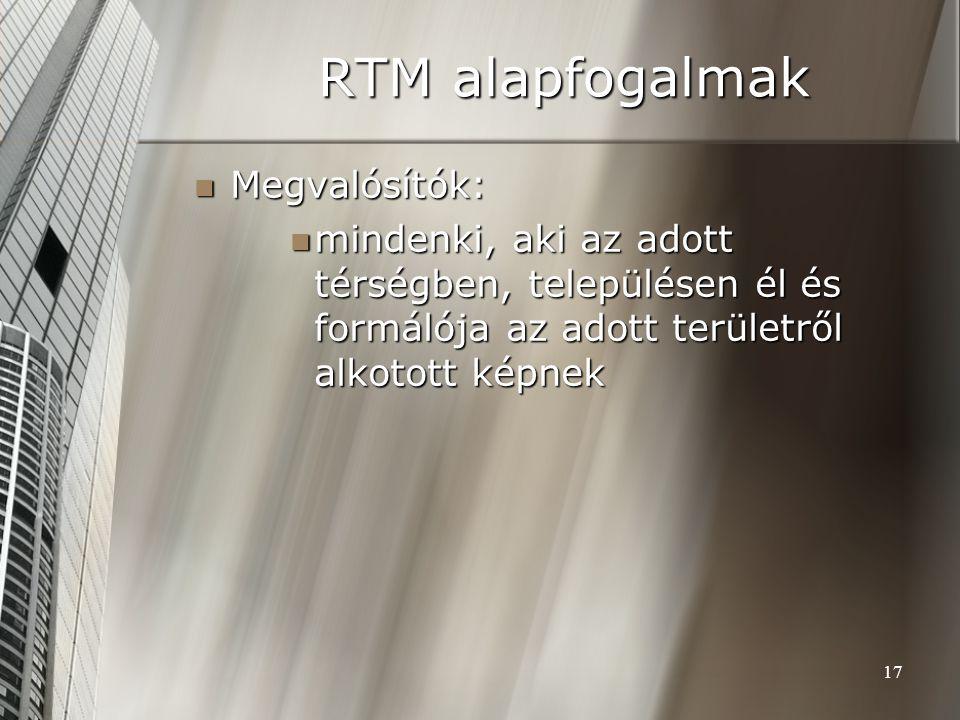 RTM alapfogalmak Megvalósítók: