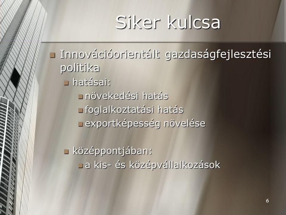 Siker kulcsa Innovációorientált gazdaságfejlesztési politika hatásai: