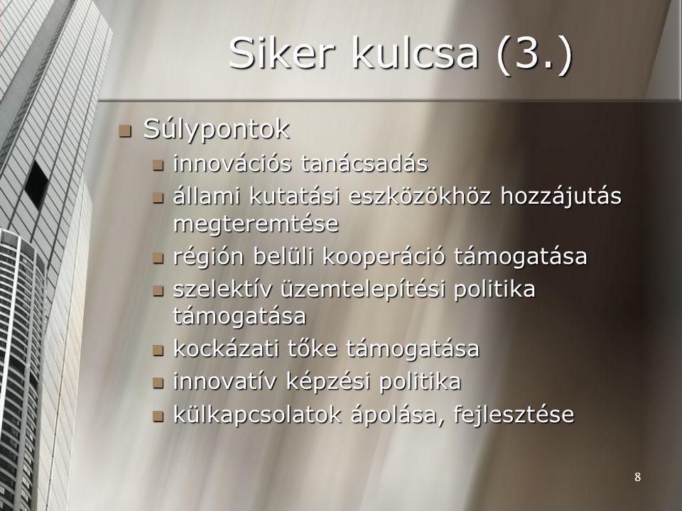 Siker kulcsa (3.) Súlypontok innovációs tanácsadás