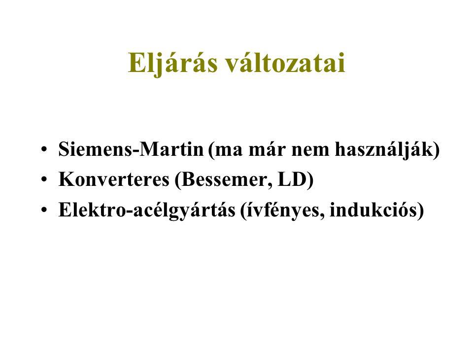 Eljárás változatai Siemens-Martin (ma már nem használják)