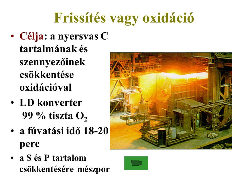 Frissítés vagy oxidáció