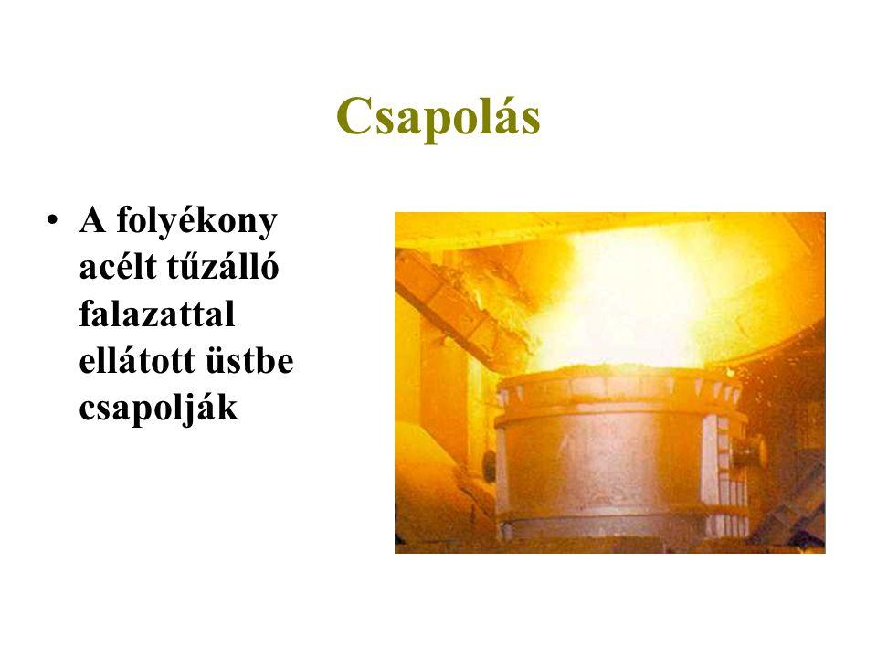 Csapolás A folyékony acélt tűzálló falazattal ellátott üstbe csapolják