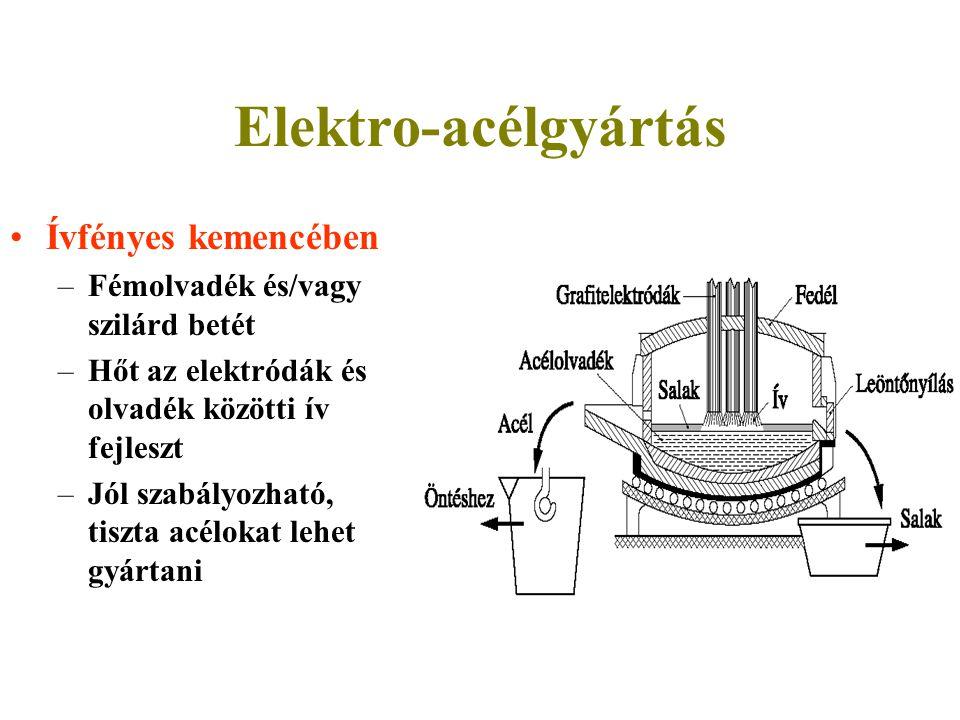Elektro-acélgyártás Ívfényes kemencében