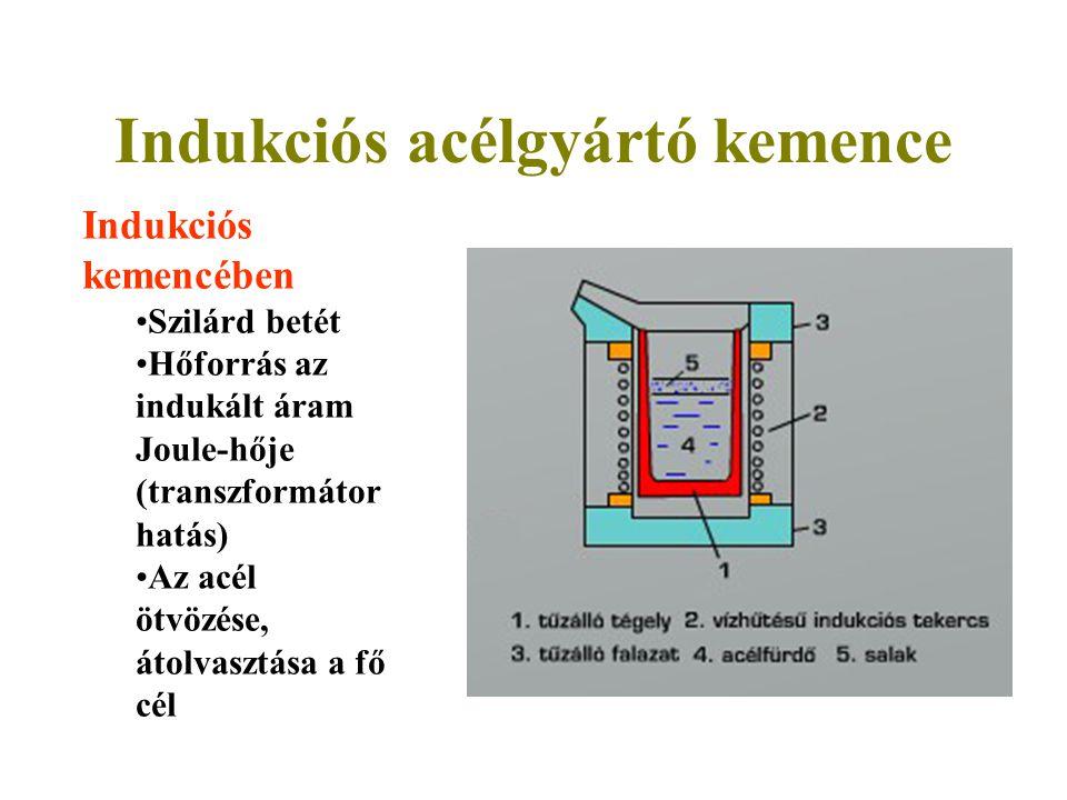 Indukciós acélgyártó kemence