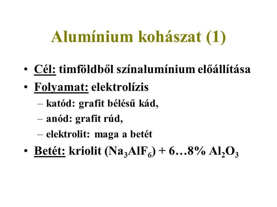 Alumínium kohászat (1) Cél: timföldből színalumínium előállítása