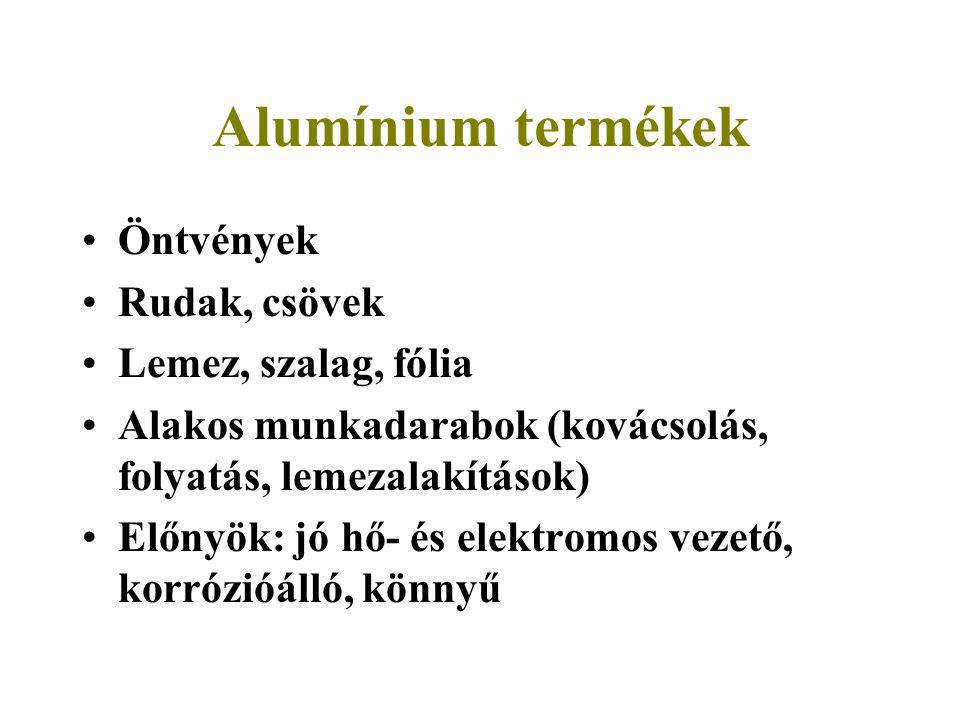 Alumínium termékek Öntvények Rudak, csövek Lemez, szalag, fólia