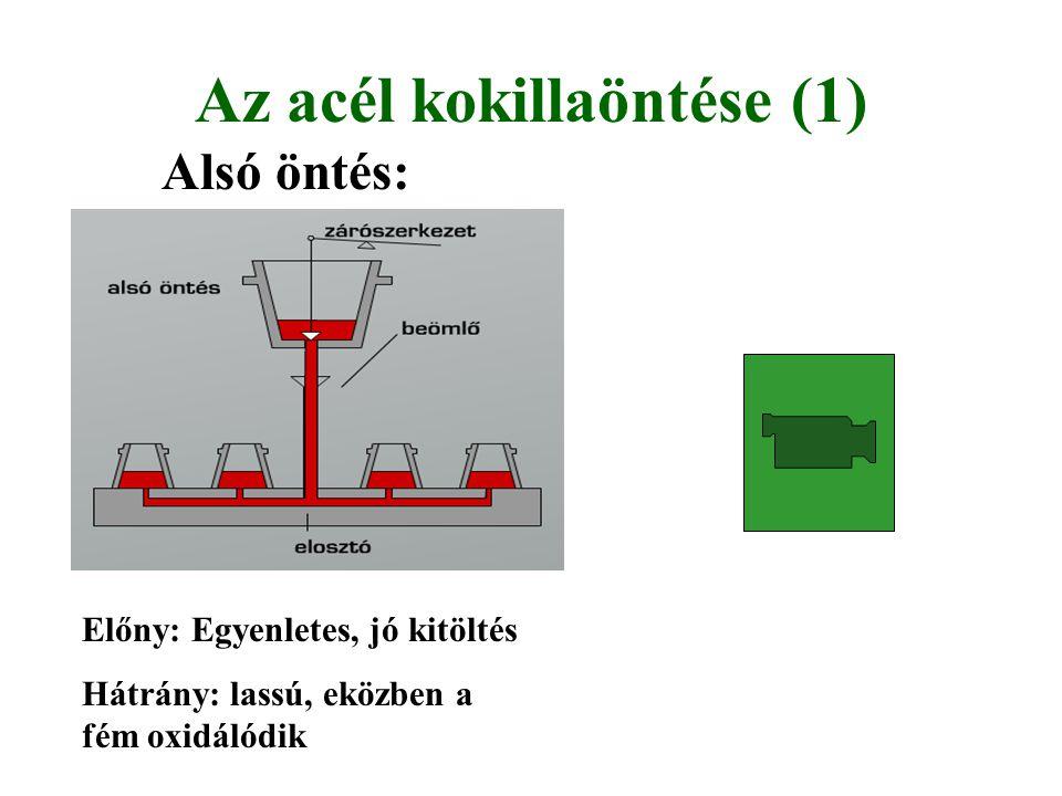Az acél kokillaöntése (1)