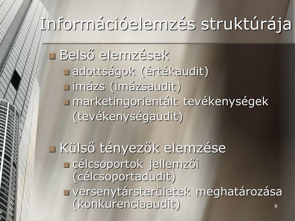 Információelemzés struktúrája