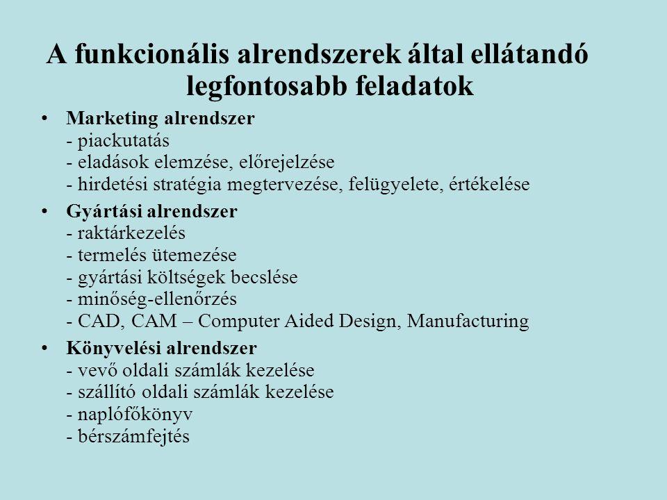 A funkcionális alrendszerek által ellátandó legfontosabb feladatok