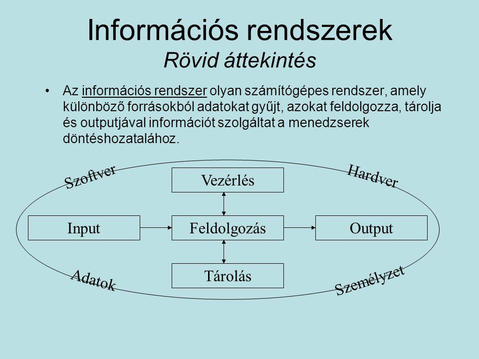 Információs rendszerek Rövid áttekintés