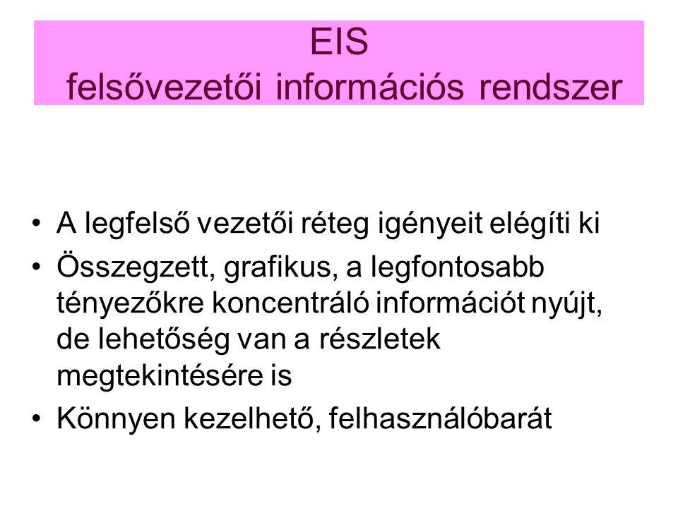 EIS felsővezetői információs rendszer