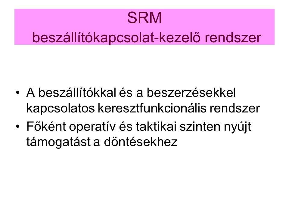 SRM beszállítókapcsolat-kezelő rendszer